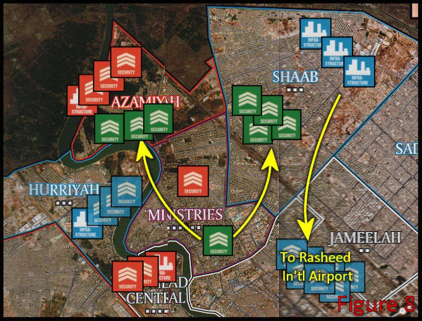 Battle for Baghdad - Actual game events