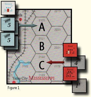 The Civil War: 1861-1865 Strategy