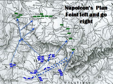 Napoleon Plan