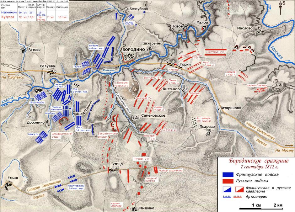 Battle_of_Borodino_1812_map