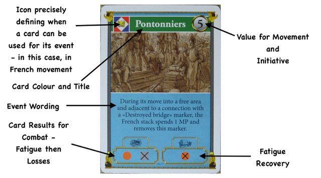 Card Example