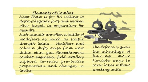 elements of combat